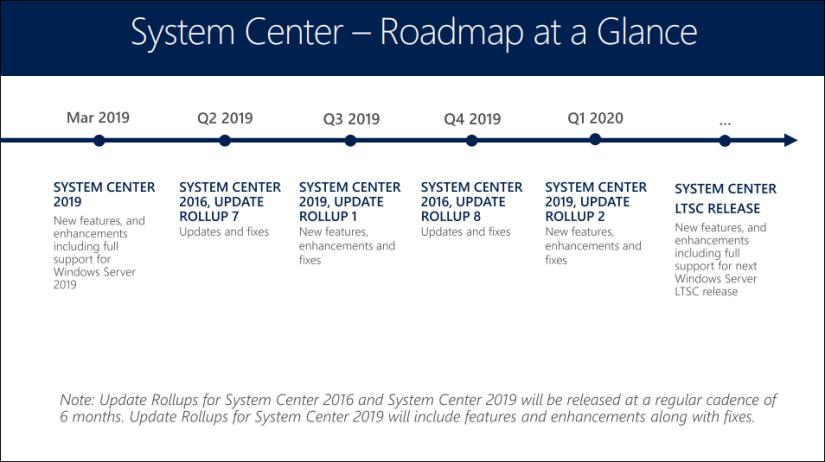 SysCtr_roadmap1