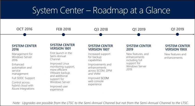 SystemCenter_Roadmap1